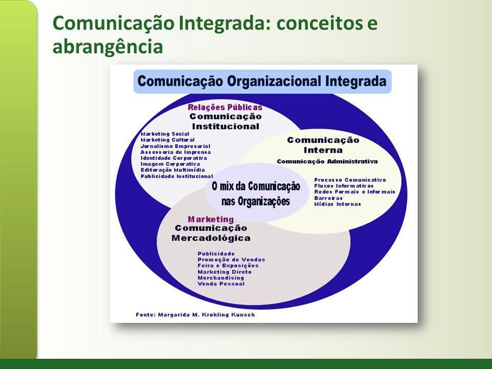 Comunicação Integrada: conceitos e abrangência