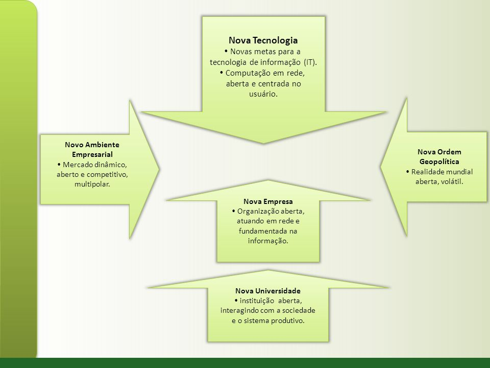 Quais seriam os caminhos para a melhoria da qualidade da comunicação nas instituições públicas.