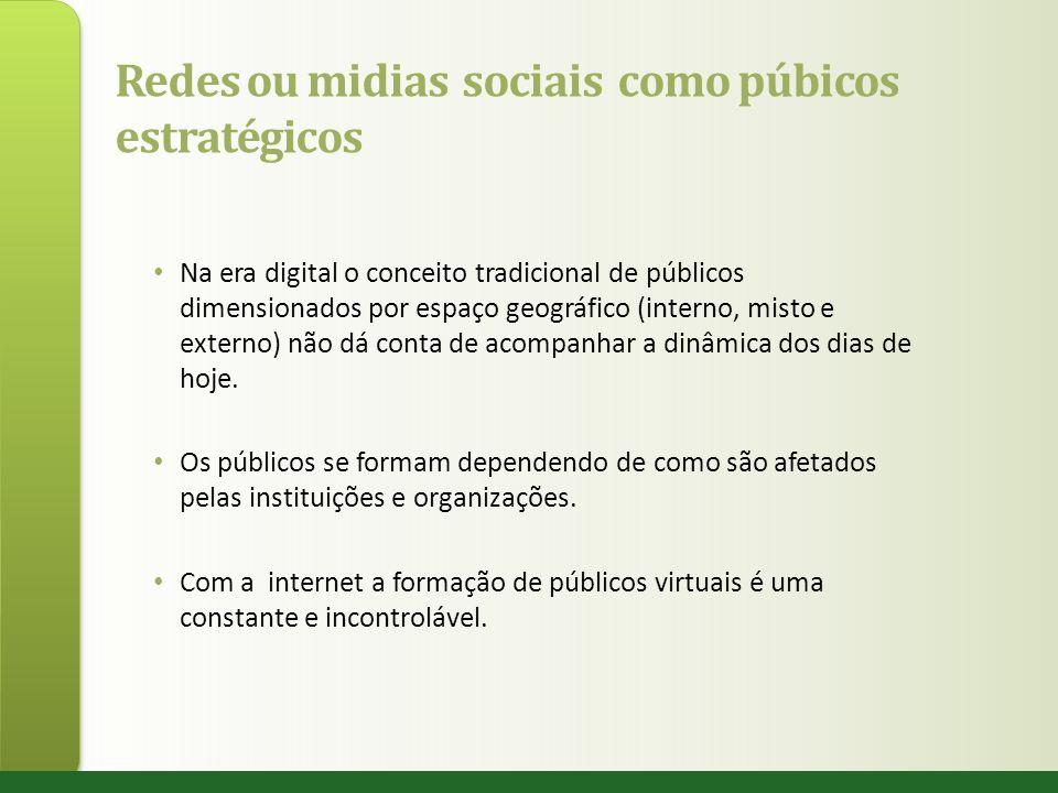 Redes ou midias sociais como púbicos estratégicos Na era digital o conceito tradicional de públicos dimensionados por espaço geográfico (interno, mist