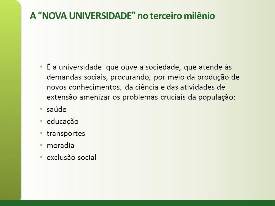 A NOVA UNIVERSIDADE no terceiro milênio É a universidade que ouve a sociedade, que atende às demandas sociais, procurando, por meio da produção de nov