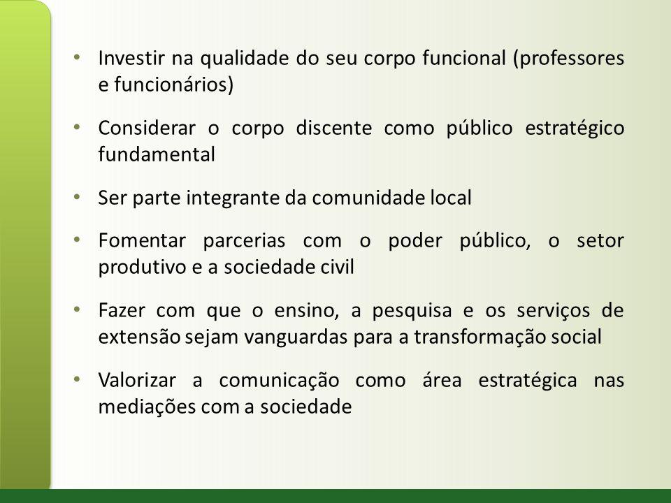 Princípios e fundamentos das Relações Públicas na esfera governamental (Cândido Teobaldo de Souza Andrade) Direito à informação e o dever do Estado com a sociedade e a opinião pública.