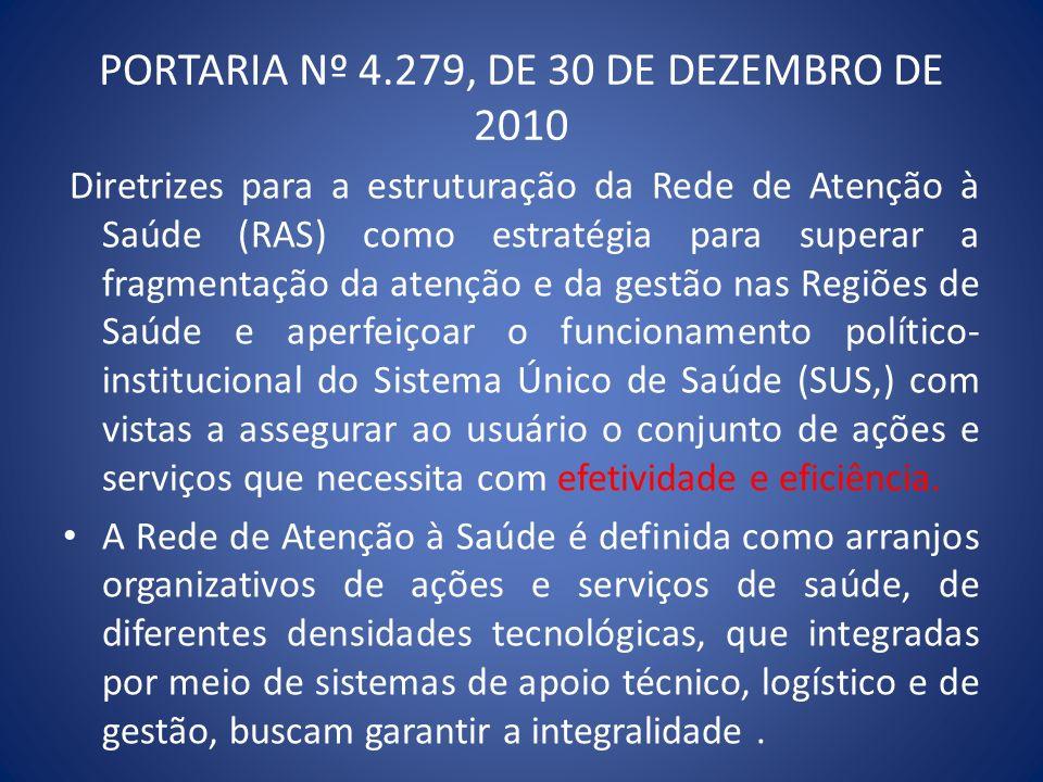 PORTARIA Nº 4.279, DE 30 DE DEZEMBRO DE 2010 Diretrizes para a estruturação da Rede de Atenção à Saúde (RAS) como estratégia para superar a fragmentaç