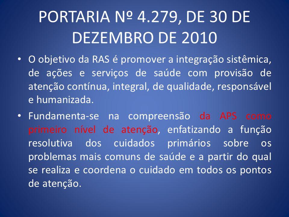 PORTARIA Nº 4.279, DE 30 DE DEZEMBRO DE 2010 Pontos de atenção : Espaços onde se ofertam determinados serviços de saúde, por meio de uma produção singular.