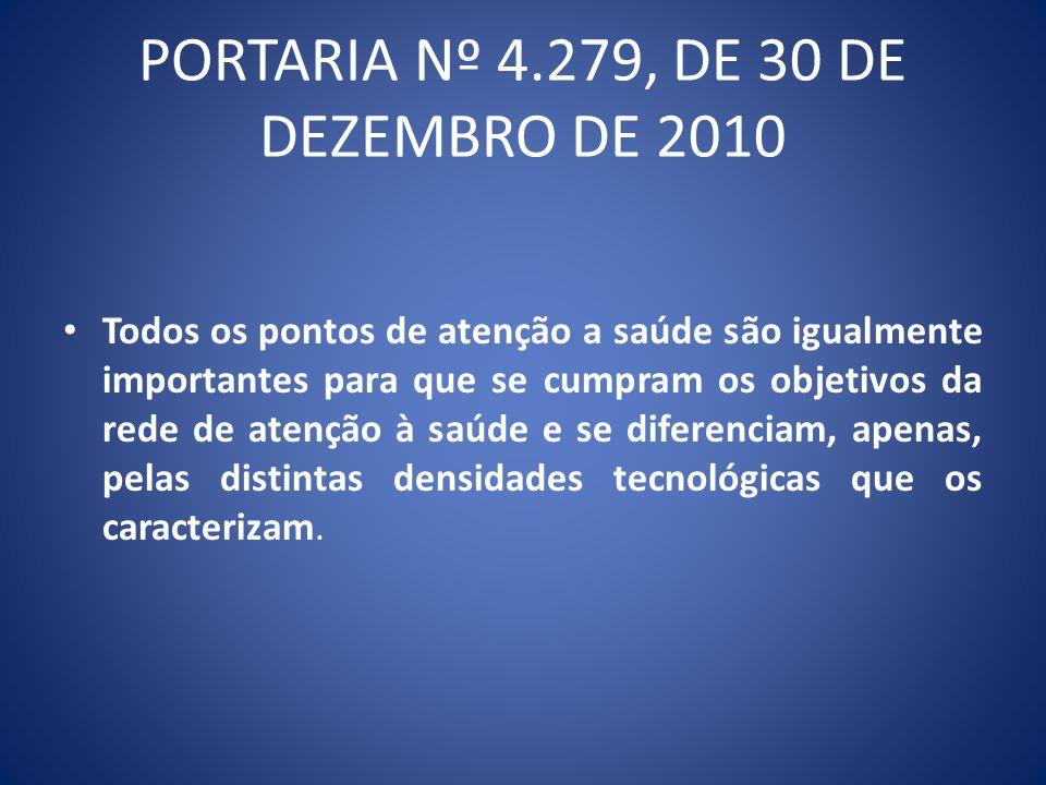 PORTARIA Nº 4.279, DE 30 DE DEZEMBRO DE 2010 Todos os pontos de atenção a saúde são igualmente importantes para que se cumpram os objetivos da rede de