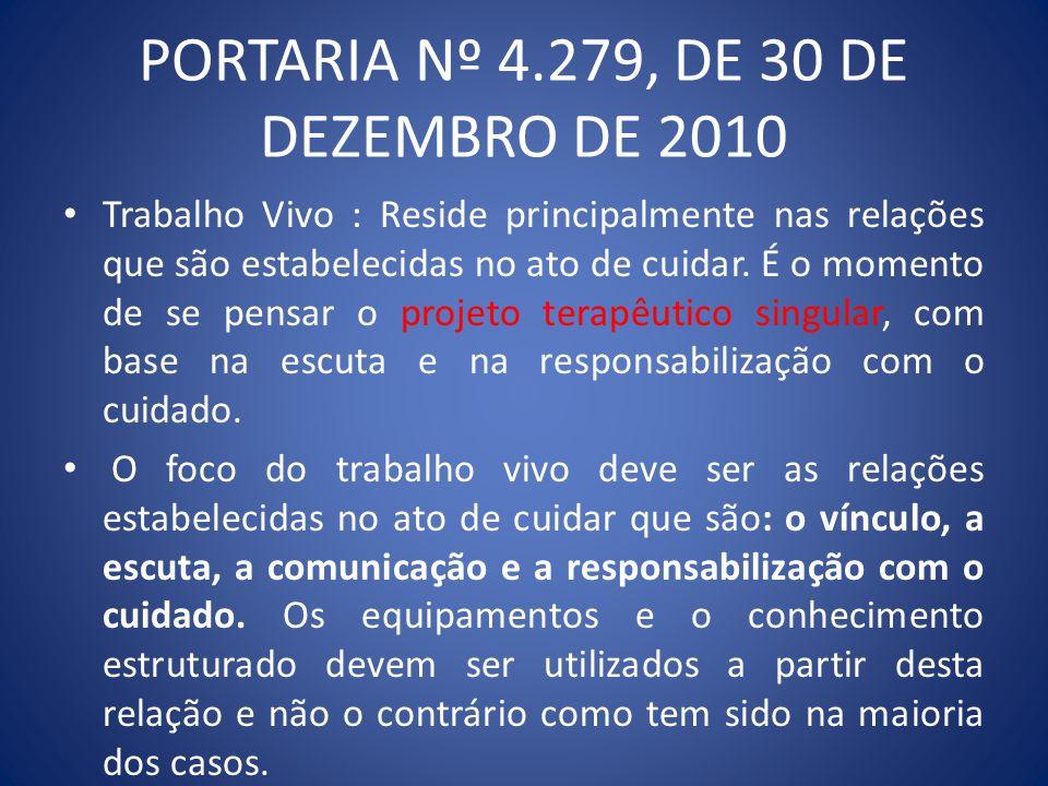 PORTARIA Nº 4.279, DE 30 DE DEZEMBRO DE 2010 Trabalho Vivo : Reside principalmente nas relações que são estabelecidas no ato de cuidar. É o momento de