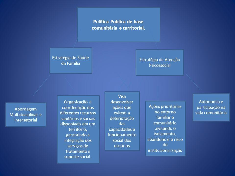 Política Publica de base comunitária e territorial. Estratégia de Saúde da Família Estratégia de Atenção Psicossocial Abordagem Multidisciplinar e int