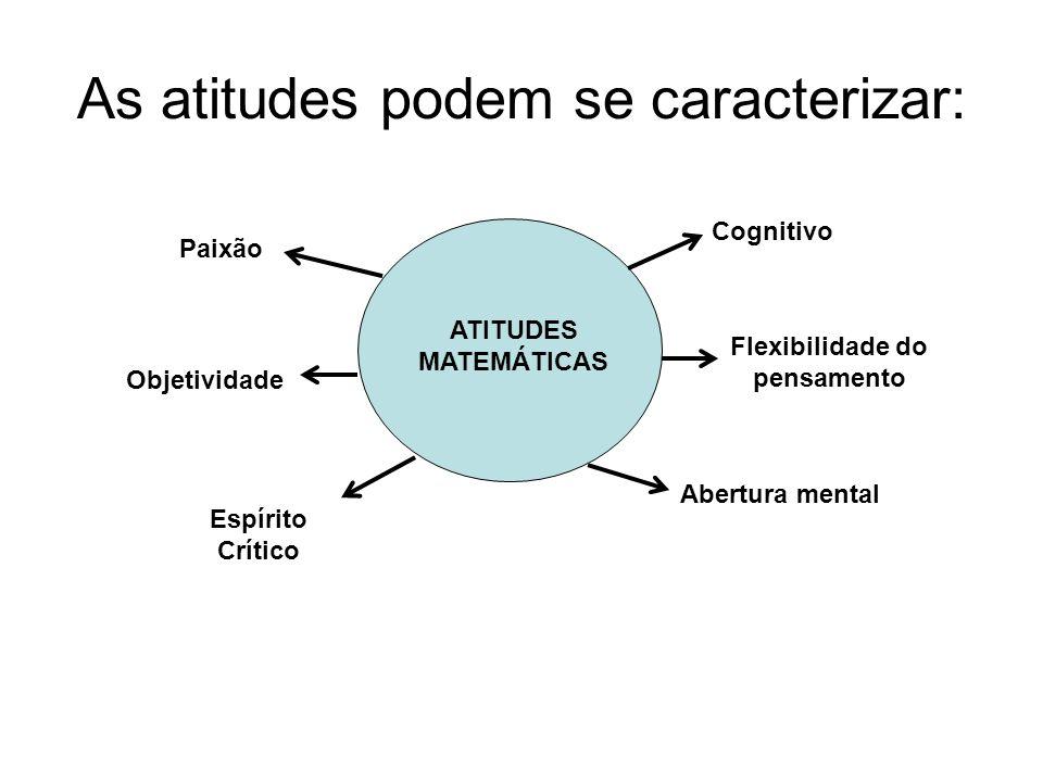 ATITUDES MATEMÁTICAS Cognitivo Flexibilidade do pensamento Abertura mental Paixão Objetividade Espírito Crítico As atitudes podem se caracterizar: