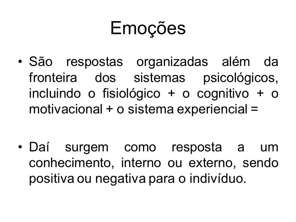Emoções São respostas organizadas além da fronteira dos sistemas psicológicos, incluindo o fisiológico + o cognitivo + o motivacional + o sistema expe