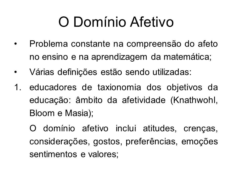 O Domínio Afetivo Problema constante na compreensão do afeto no ensino e na aprendizagem da matemática; Várias definições estão sendo utilizadas: 1.ed