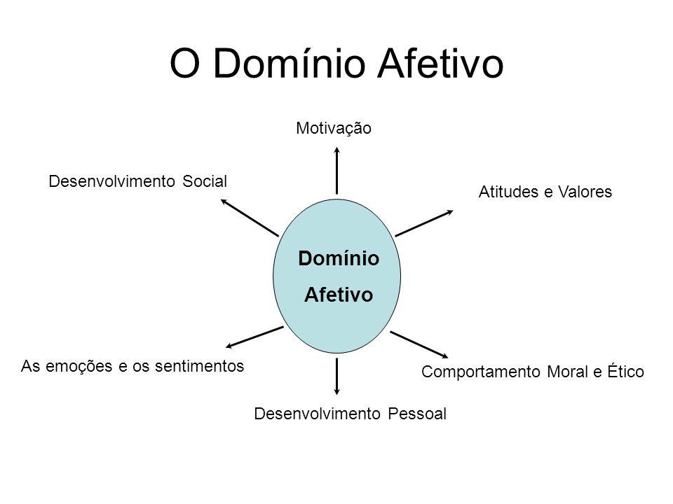 O Domínio Afetivo Domínio Afetivo Desenvolvimento Social Motivação Atitudes e Valores As emoções e os sentimentos Desenvolvimento Pessoal Comportament