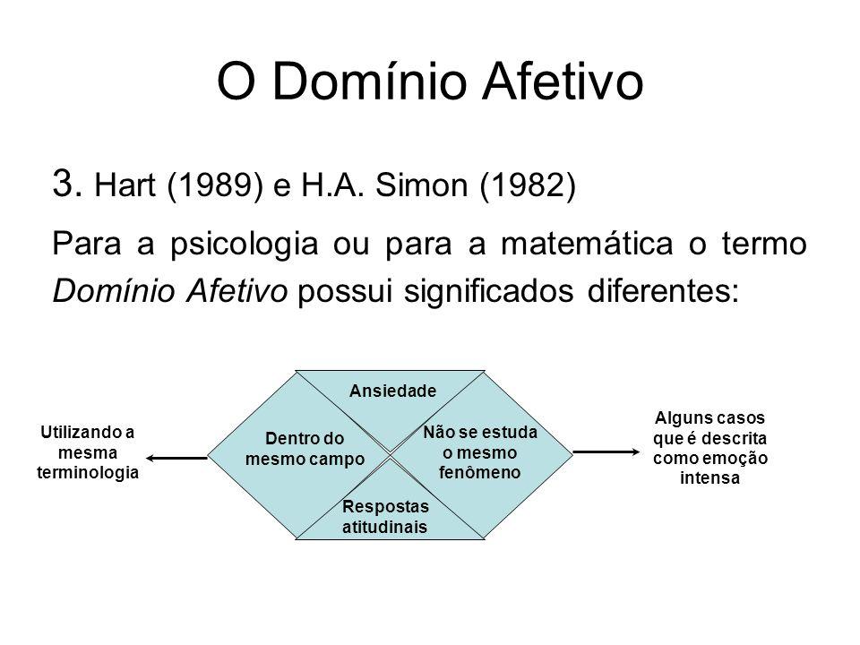 O Domínio Afetivo 3. Hart (1989) e H.A. Simon (1982) Para a psicologia ou para a matemática o termo Domínio Afetivo possui significados diferentes: Nã