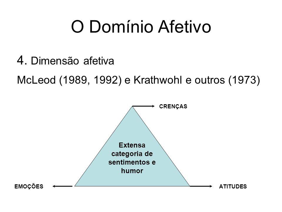 O Domínio Afetivo 4. Dimensão afetiva McLeod (1989, 1992) e Krathwohl e outros (1973) ATITUDESEMOÇÕES Extensa categoria de sentimentos e humor CRENÇAS