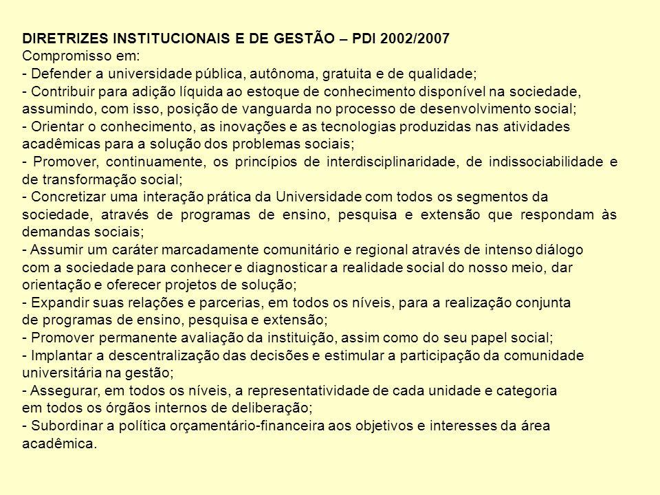 DIRETRIZES INSTITUCIONAIS E DE GESTÃO – PDI 2002/2007 Compromisso em: - Defender a universidade pública, autônoma, gratuita e de qualidade; - Contribu