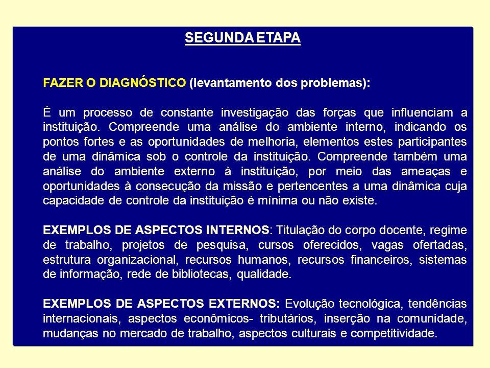 SEGUNDA ETAPA FAZER O DIAGNÓSTICO (levantamento dos problemas): É um processo de constante investigação das forças que influenciam a instituição. Comp