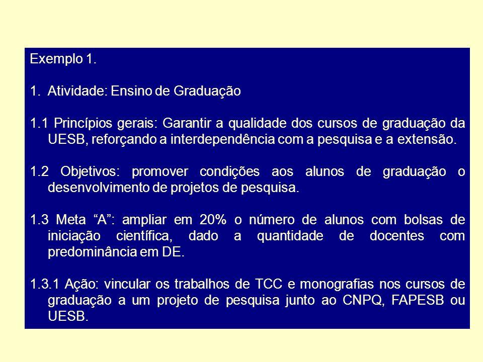 Exemplo 1. 1.Atividade: Ensino de Graduação 1.1 Princípios gerais: Garantir a qualidade dos cursos de graduação da UESB, reforçando a interdependência