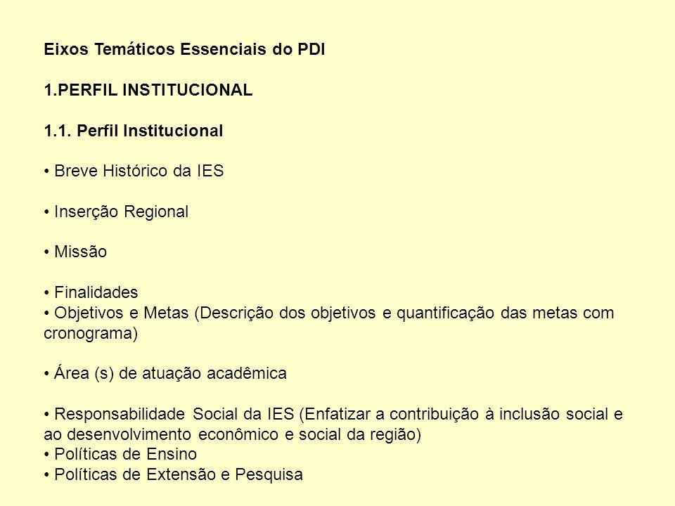 Eixos Temáticos Essenciais do PDI 1.PERFIL INSTITUCIONAL 1.1. Perfil Institucional Breve Histórico da IES Inserção Regional Missão Finalidades Objetiv