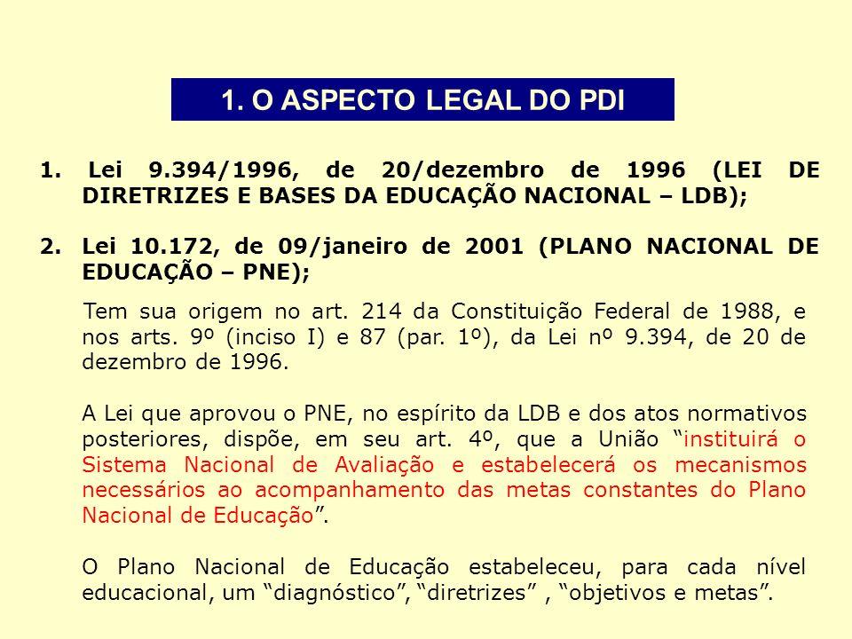 7. ANEXOS Projeto Político Pedagógico Institucional