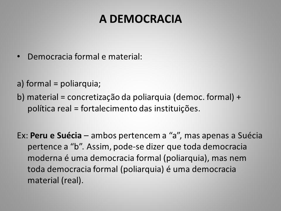 A DEMOCRACIA Democracia formal e material: a) formal = poliarquia; b) material = concretização da poliarquia (democ. formal) + política real = fortale
