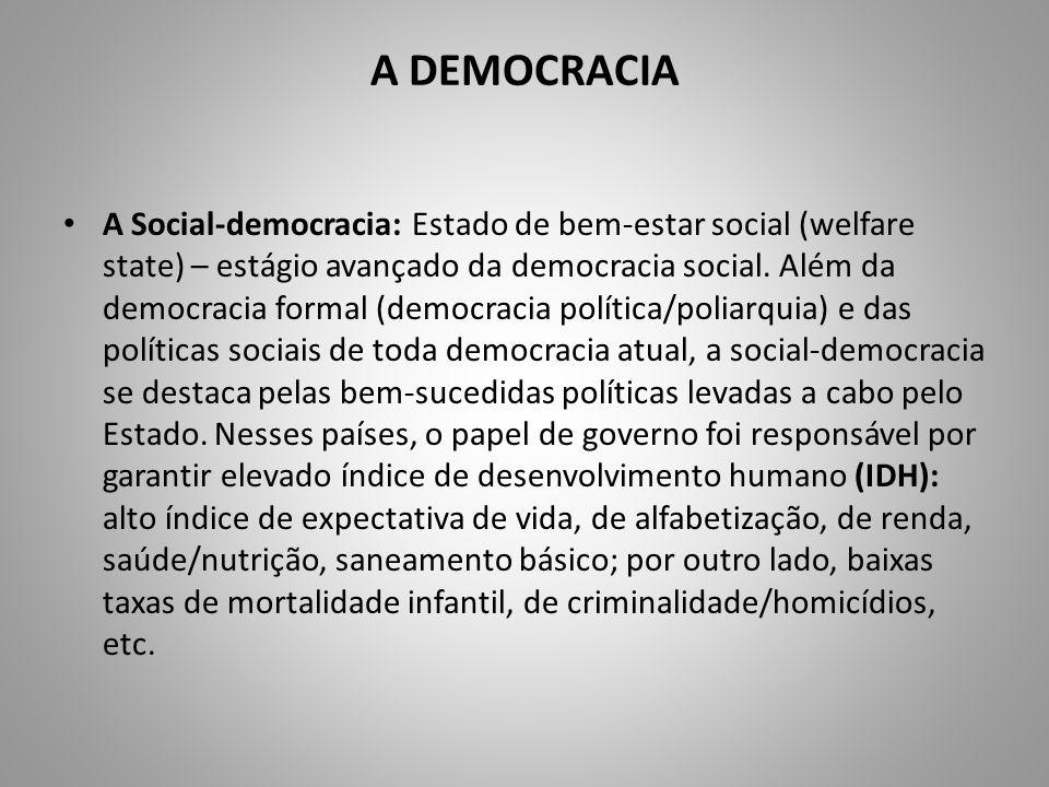 A DEMOCRACIA A Social-democracia: Estado de bem-estar social (welfare state) – estágio avançado da democracia social. Além da democracia formal (democ