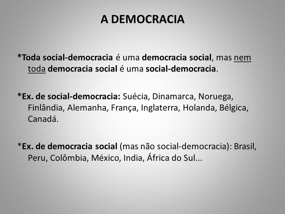 A DEMOCRACIA *Toda social-democracia é uma democracia social, mas nem toda democracia social é uma social-democracia. *Ex. de social-democracia: Suéci