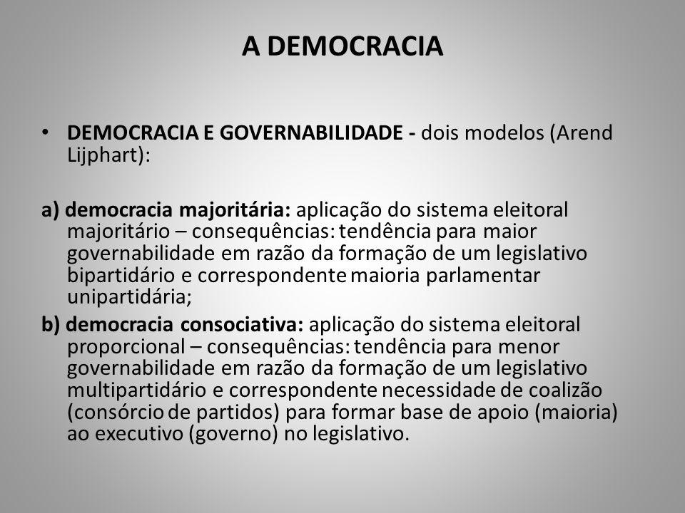 A DEMOCRACIA DEMOCRACIA E GOVERNABILIDADE - dois modelos (Arend Lijphart): a) democracia majoritária: aplicação do sistema eleitoral majoritário – con