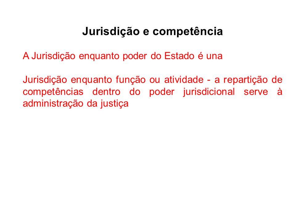 Jurisdição e competência A Jurisdição enquanto poder do Estado é una Jurisdição enquanto função ou atividade - a repartição de competências dentro do