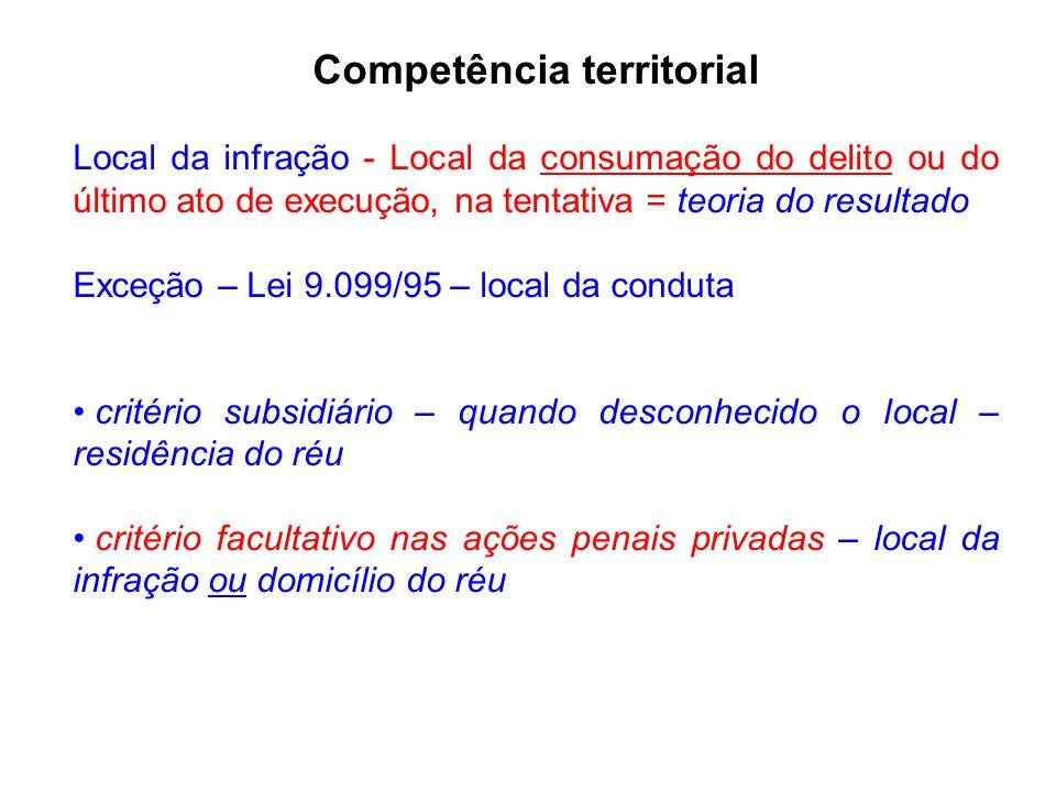 Competência territorial Local da infração - Local da consumação do delito ou do último ato de execução, na tentativa = teoria do resultado Exceção – L