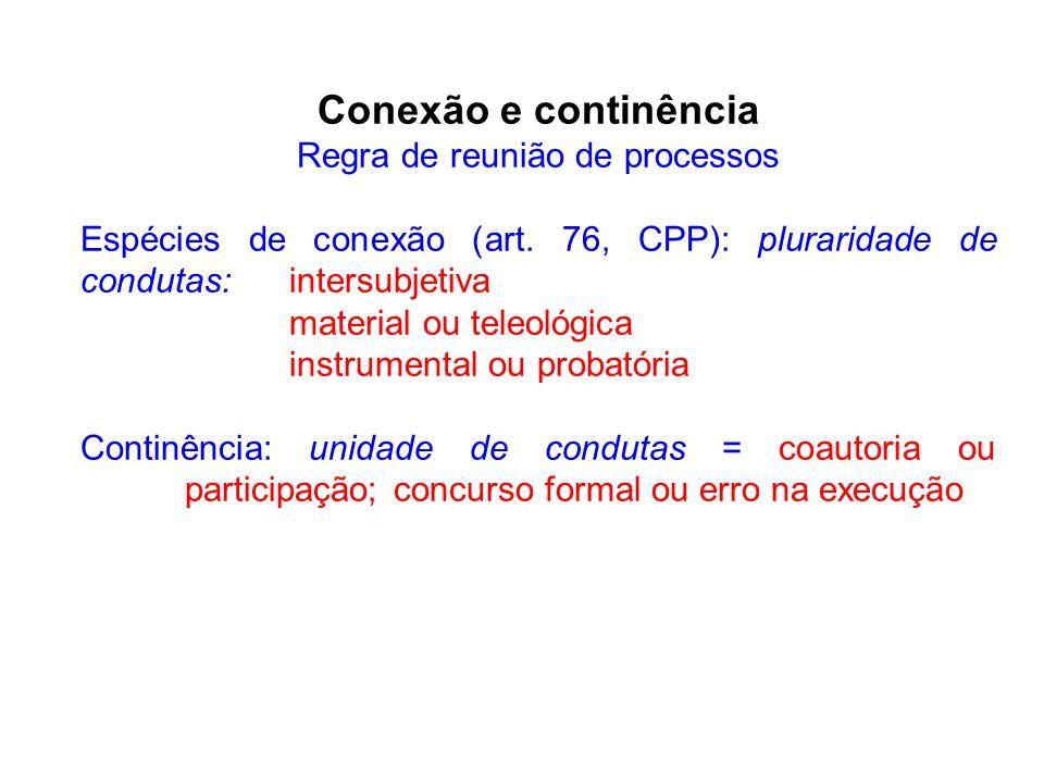 Conexão e continência Regra de reunião de processos Espécies de conexão (art. 76, CPP): pluraridade de condutas: intersubjetiva material ou teleológic