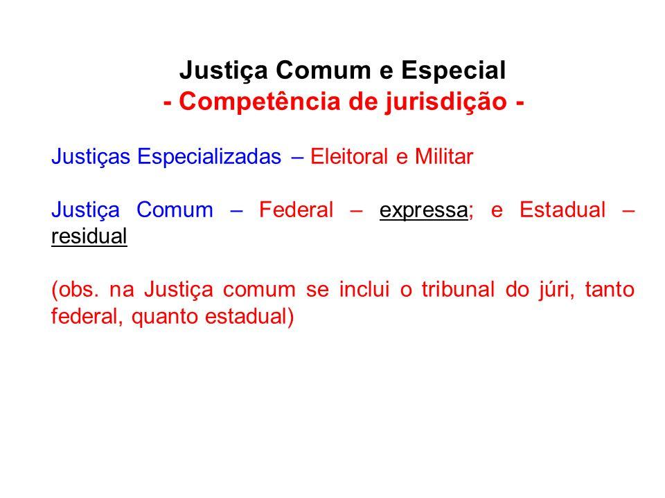 Justiça Comum e Especial - Competência de jurisdição - Justiças Especializadas – Eleitoral e Militar Justiça Comum – Federal – expressa; e Estadual –