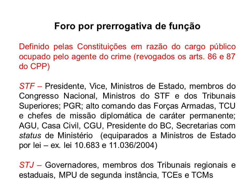 Foro por prerrogativa de função Definido pelas Constituições em razão do cargo público ocupado pelo agente do crime (revogados os arts. 86 e 87 do CPP