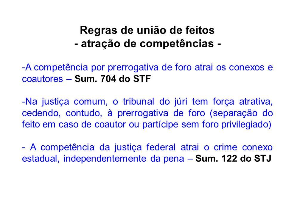 Competência da Justiça Federal - Crimes praticadas em detrimento de bens, serviços ou interesses da União, suas autarquias ou empresas públicas, (excluídas as contravenções penais – Sum.