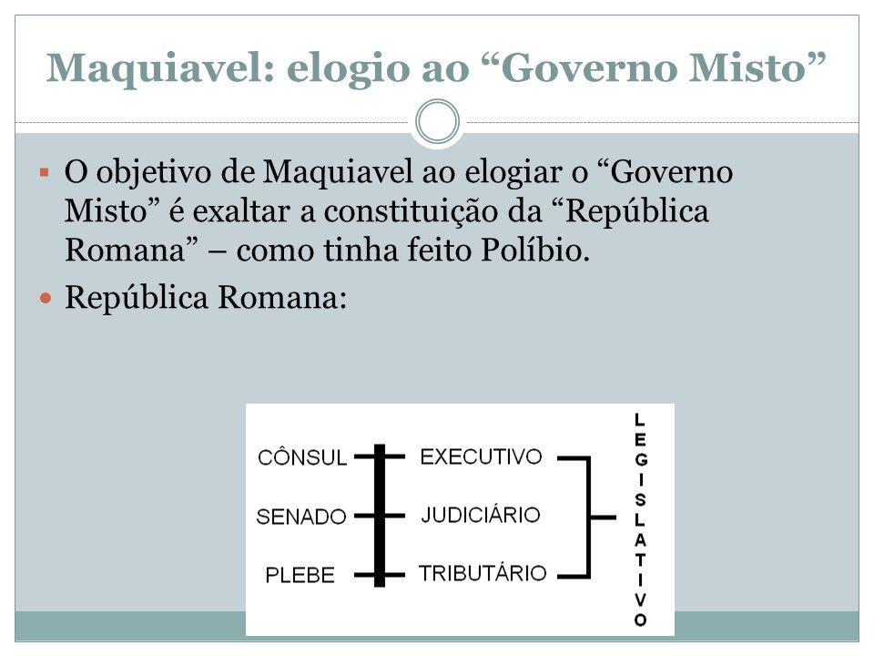 Maquiavel: elogio ao Governo Misto O objetivo de Maquiavel ao elogiar o Governo Misto é exaltar a constituição da República Romana – como tinha feito