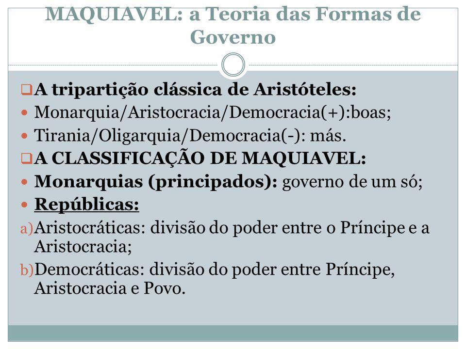 MAQUIAVEL: a Teoria das Formas de Governo A tripartição clássica de Aristóteles: Monarquia/Aristocracia/Democracia(+):boas; Tirania/Oligarquia/Democra