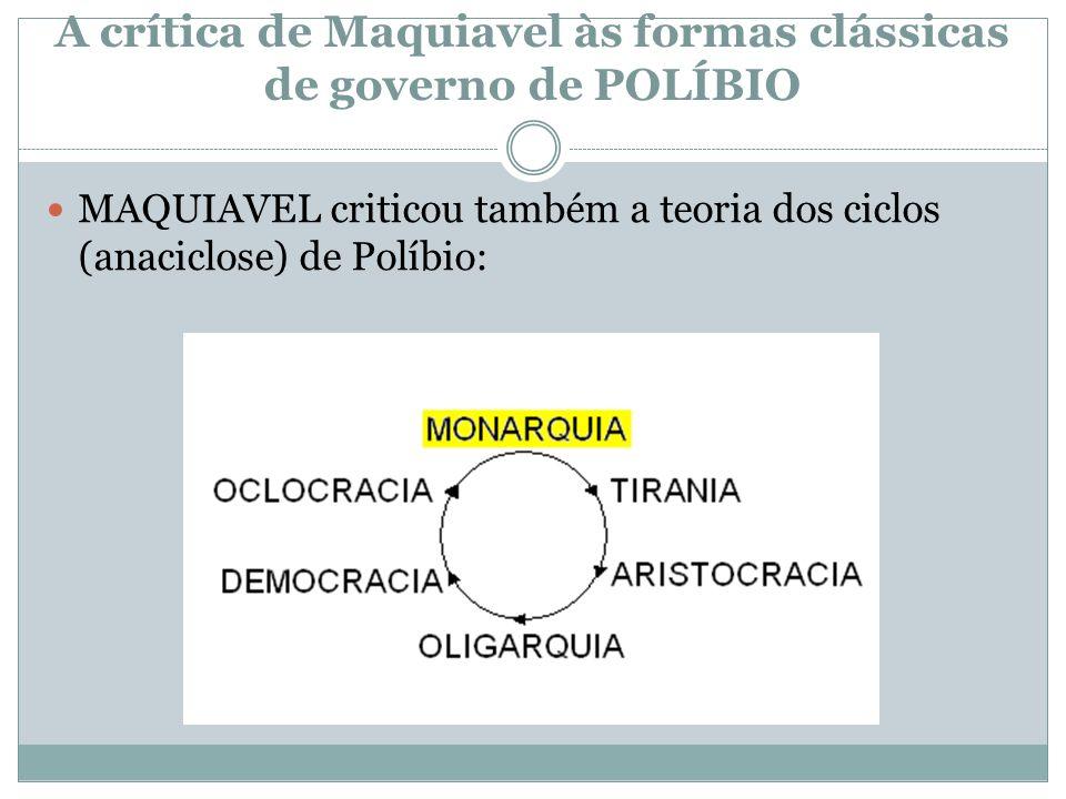 A crítica de Maquiavel às formas clássicas de governo de POLÍBIO MAQUIAVEL criticou também a teoria dos ciclos (anaciclose) de Políbio: