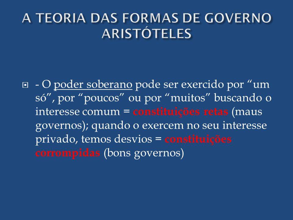 Os dois critérios fundamentais: quem governa e como governa: a) Formas boas de governo -Monarquia: governo bom de um só; -Aristocracia: governo bom de poucos; -Politia (democracia+): governo bom de muitos.