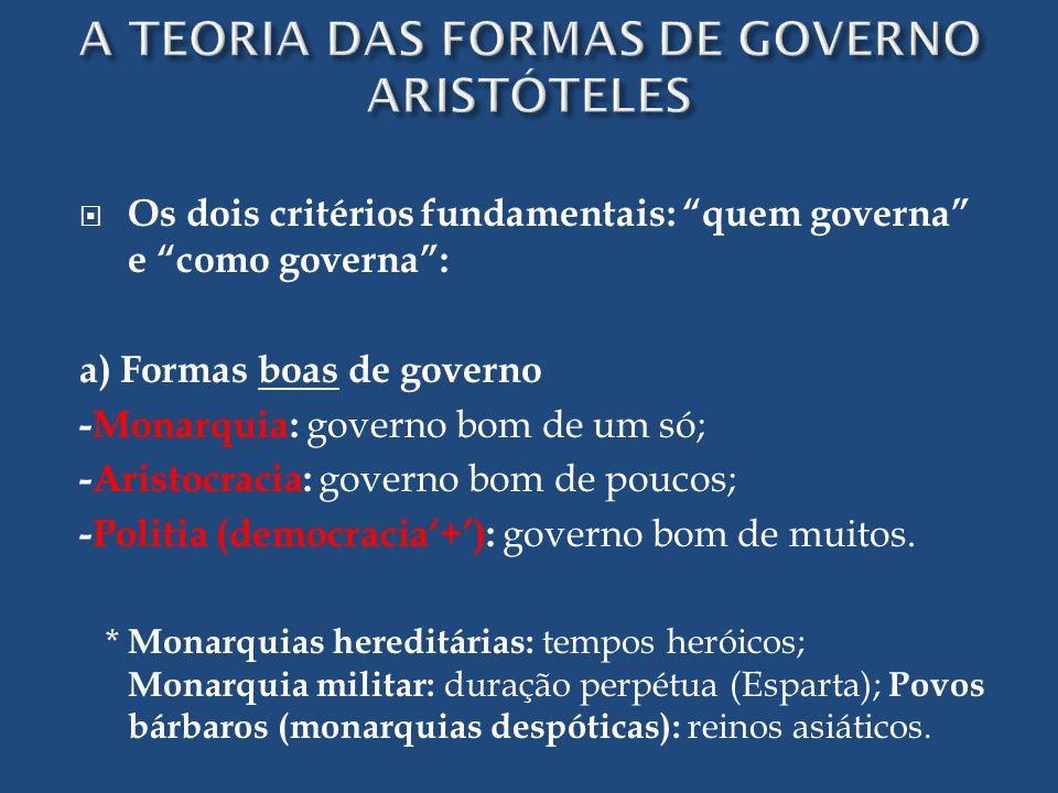 Os dois critérios fundamentais: quem governa e como governa: a) Formas boas de governo -Monarquia: governo bom de um só; -Aristocracia: governo bom de