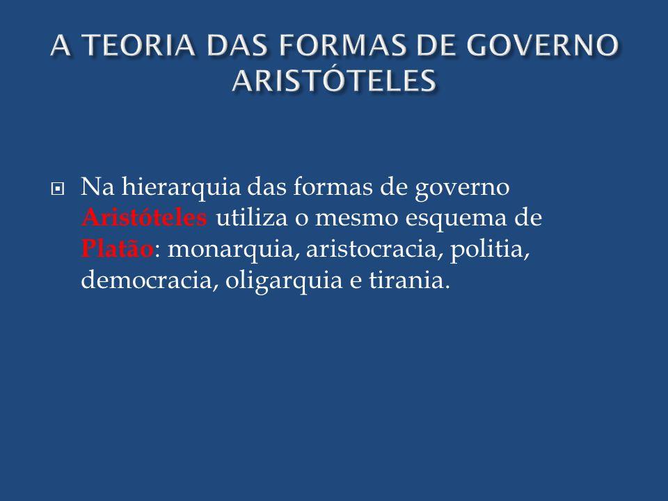 Na hierarquia das formas de governo Aristóteles utiliza o mesmo esquema de Platão : monarquia, aristocracia, politia, democracia, oligarquia e tirania