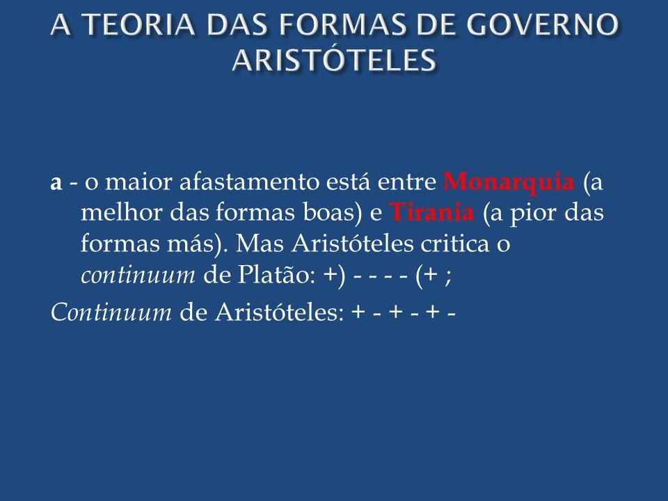 b - o critério da distinção das formas boas e más: ao contrário de Platão, o critério de Aristóteles é diferente: não é o consenso ou a força, a legalidade ou ilegalidade, mas sobretudo o interesse comum (bem-comum) ou pessoal