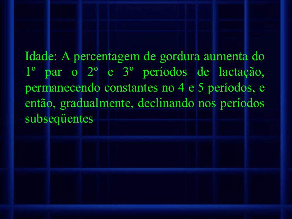 Idade: A percentagem de gordura aumenta do 1º par o 2º e 3º períodos de lactação, permanecendo constantes no 4 e 5 períodos, e então, gradualmente, de
