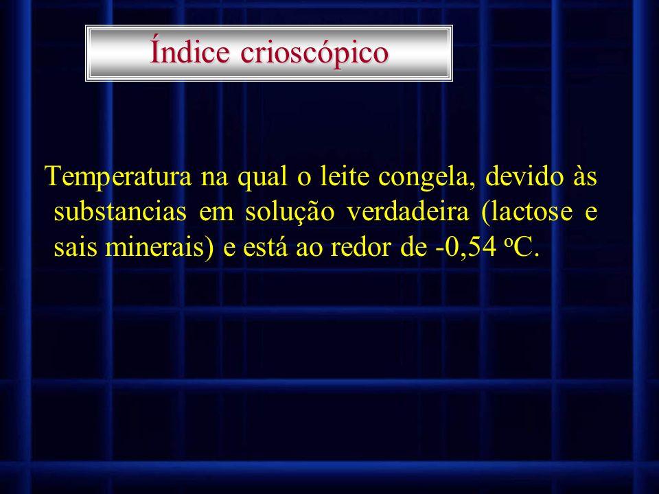 Temperatura na qual o leite congela, devido às substancias em solução verdadeira (lactose e sais minerais) e está ao redor de -0,54 o C. Índice criosc