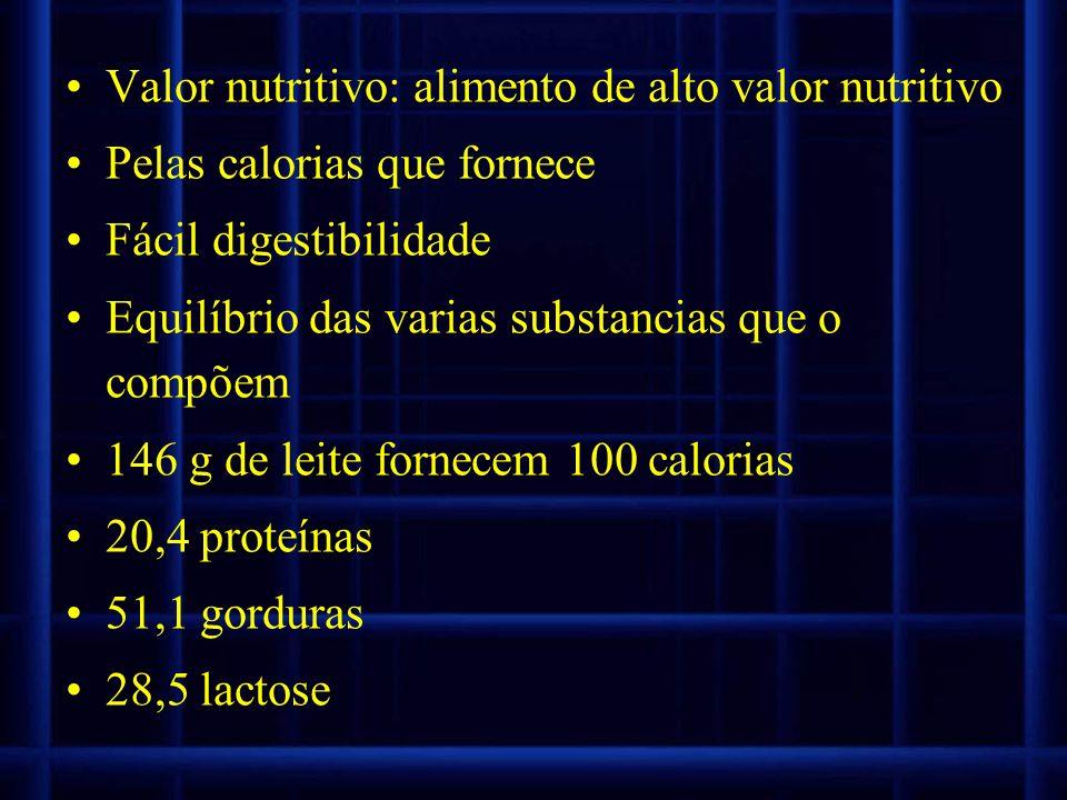 Valor nutritivo: alimento de alto valor nutritivo Pelas calorias que fornece Fácil digestibilidade Equilíbrio das varias substancias que o compõem 146
