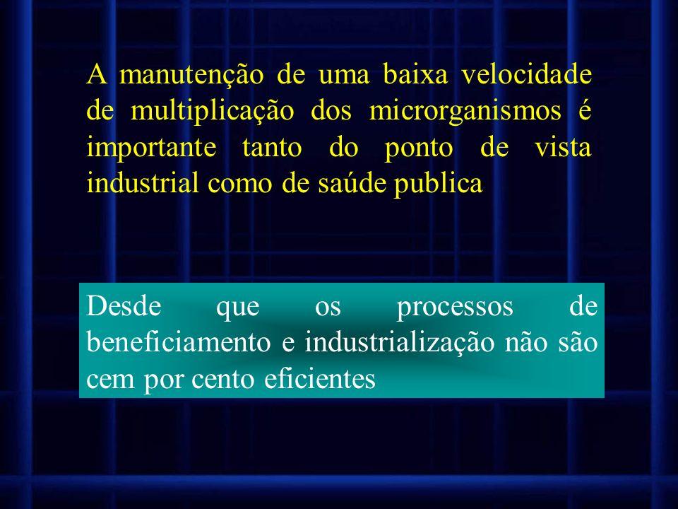 A manutenção de uma baixa velocidade de multiplicação dos microrganismos é importante tanto do ponto de vista industrial como de saúde publica Desde q