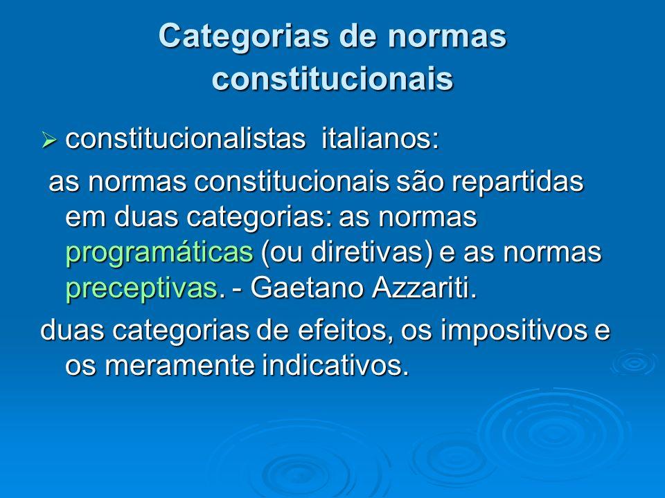 Categorias de normas constitucionais constitucionalistas italianos: constitucionalistas italianos: as normas constitucionais são repartidas em duas ca