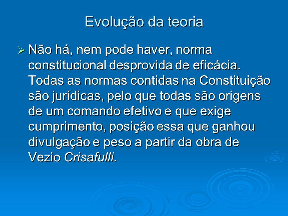 Evolução da teoria Não há, nem pode haver, norma constitucional desprovida de eficácia. Todas as normas contidas na Constituição são jurídicas, pelo q