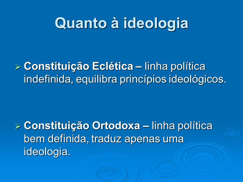 Quanto à ideologia Constituição Eclética – linha política indefinida, equilibra princípios ideológicos. Constituição Eclética – linha política indefin