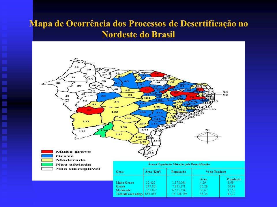 Produtividade do Milho no Semi-Árido (ton/ha)