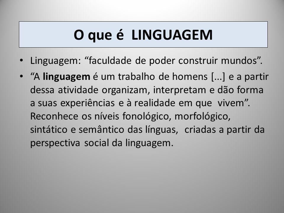 O que é LINGUAGEM Linguagem: faculdade de poder construir mundos. A linguagem é um trabalho de homens [...] e a partir dessa atividade organizam, inte