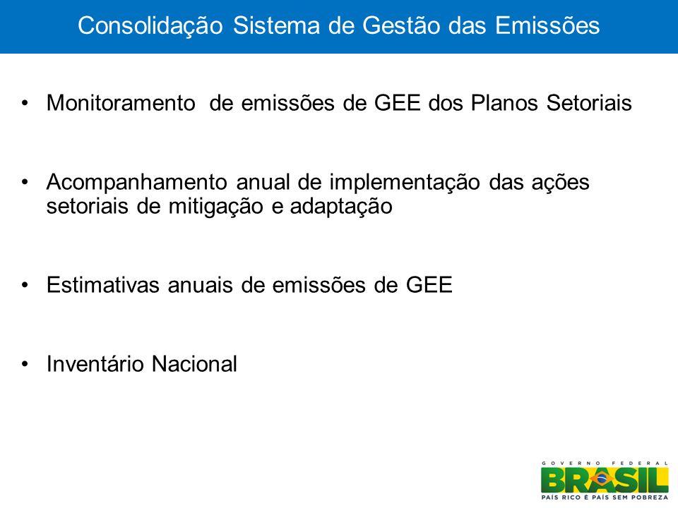 Consolidação Sistema de Gestão das Emissões Monitoramento de emissões de GEE dos Planos Setoriais Acompanhamento anual de implementação das ações seto