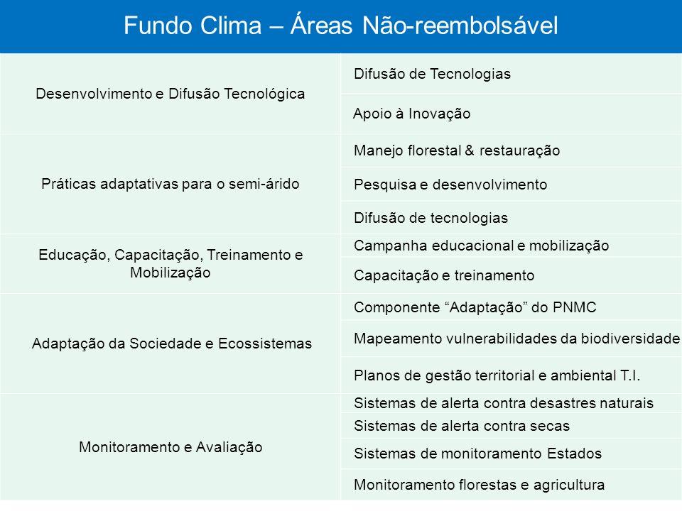 Fundo Clima – Áreas Não-reembolsável Desenvolvimento e Difusão Tecnológica Difusão de Tecnologias Apoio à Inovação Práticas adaptativas para o semi-ár