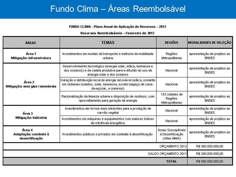 Fundo Clima – Áreas Reembolsável